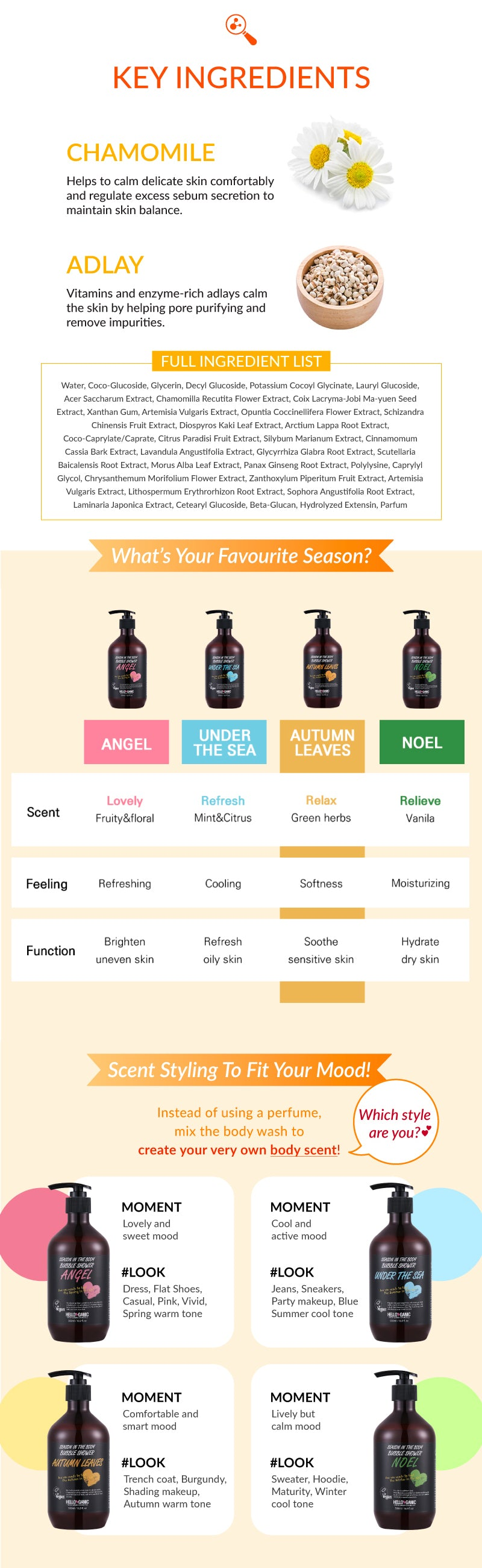 Check out the Ingredient list with Chamomile and Adlay Extracts! With 4 different seasons for different moods, feeling and function! Choose a scent that suits your style today! Mix the scents to create your own body scent today!