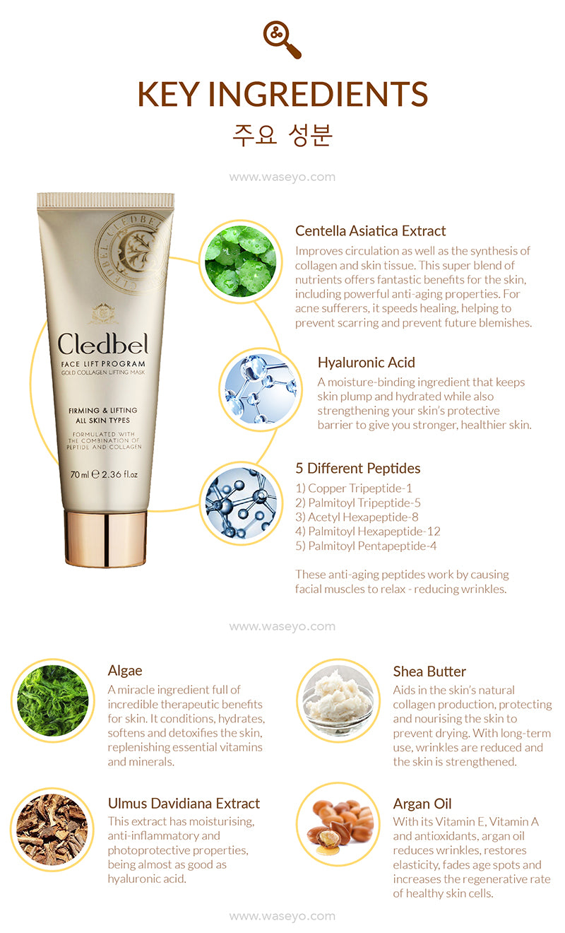 Key ingredients. Centella Asiatica Extract for the synthesis of collagen and skin tissue. Hyaluronic acid to keep skin plump and hydrated. Anti aging peptides to reduce wrinkles. Also contains shea butter and argan oil