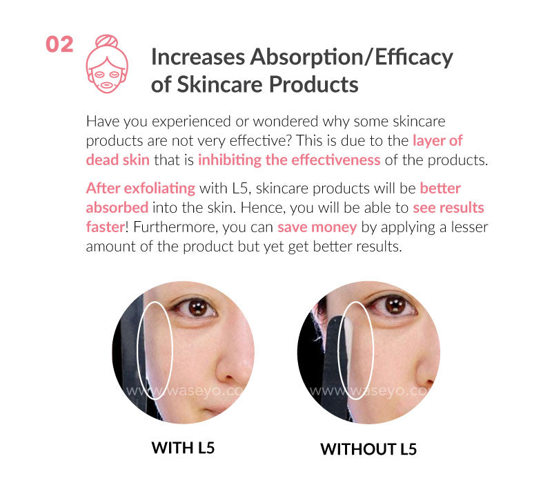 How to unclog pores and remove the layer of dead skin that is inhibiting the effectiveness of your products. You can exfoliate with L5, and skincare products will be better absorbed into the skin and you can see results faster.