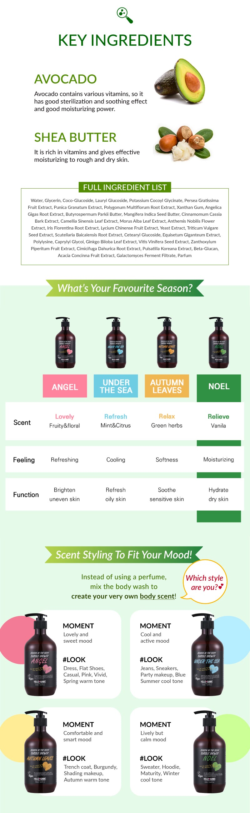 Check out the Ingredient list with Avocado and Shea Butter Extracts! With 4 different seasons for different moods, feeling and function! Choose a scent that suits your style today! Mix the scents to create your own body scent today!