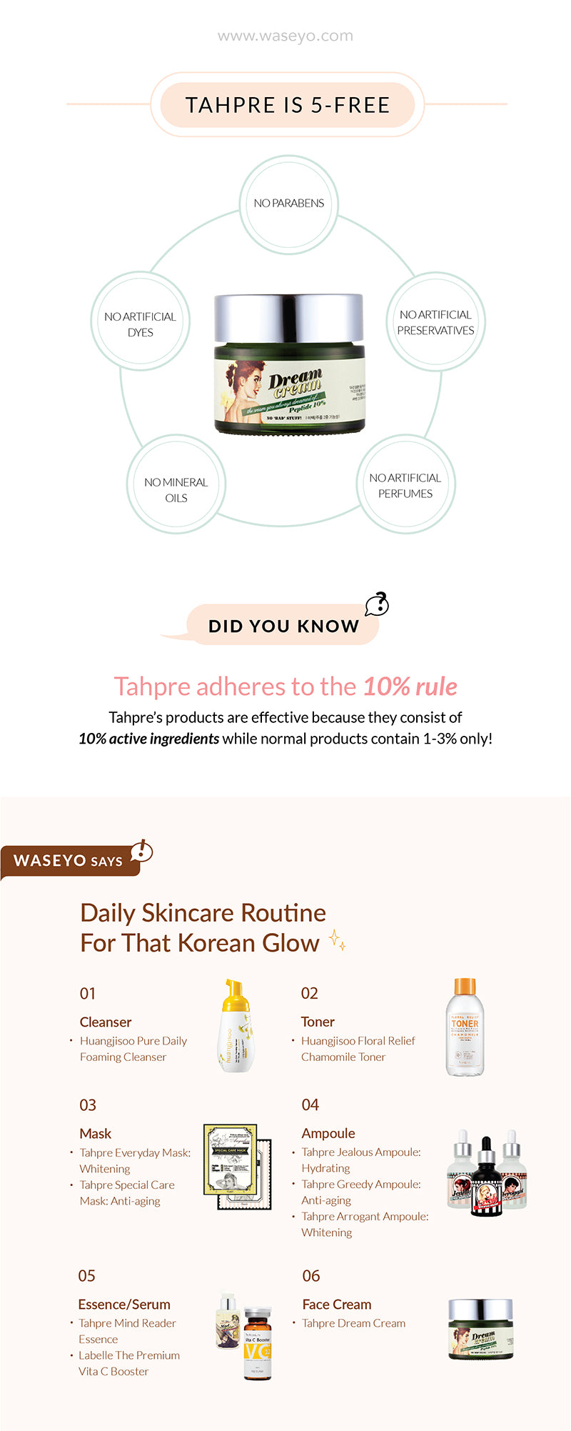 Tahpre is 5 FREE, no parabens, no artificial dye, no artificial preservatives, no artificial perfume, no mineral oil. Also contains minimum 10% active ingredients to make product effective. Daily skincare routine for Korean glow.