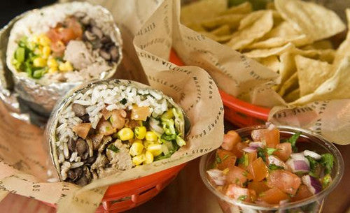 How To REALLY Order At Chipotle