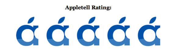 AppleTell rating of the TOM BIHN Synapse backpack