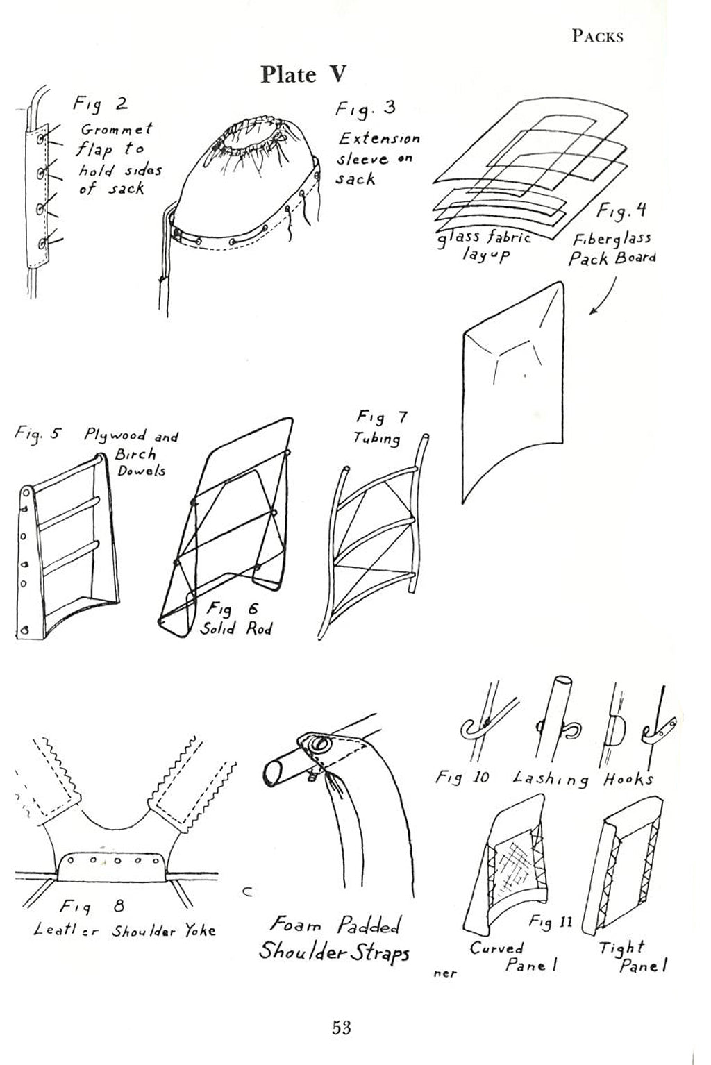 Backpack Frame History