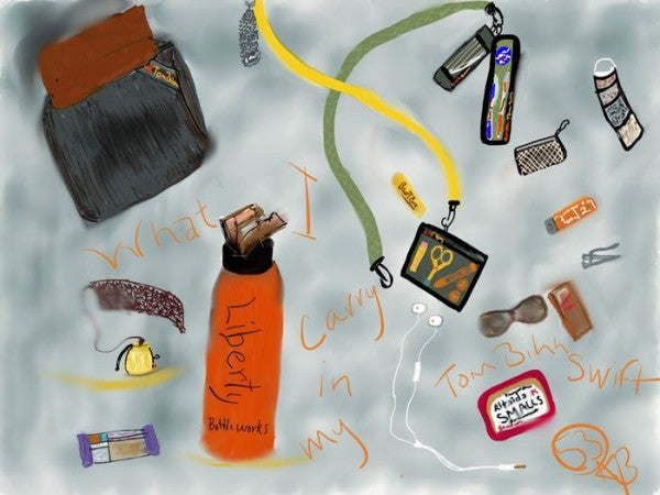 TOM BIHN | What's in my Swift #madewithpaper
