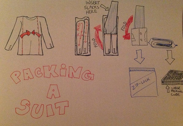 How to pack a suit in luggage