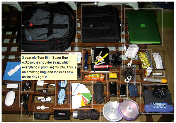 What's in my Super Ego messenger bag