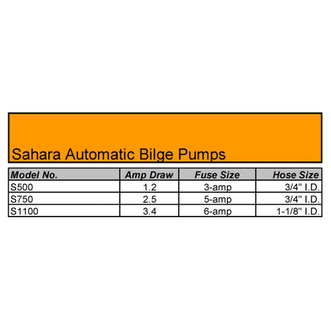 attwood boat pumps sahara automatic bilge pumps 3_large?v=1487787377 attwood sahara automatic bilge pumps backtoboating attwood sahara bilge pump wiring diagram at bayanpartner.co