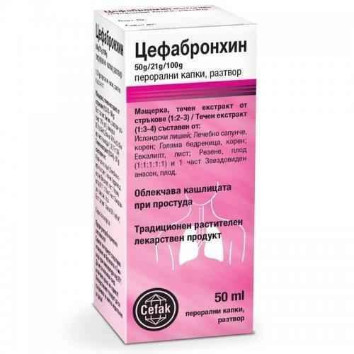 CEFABRONCHIN oral drops 50ml., CEFABRONCHIN oral drops UK