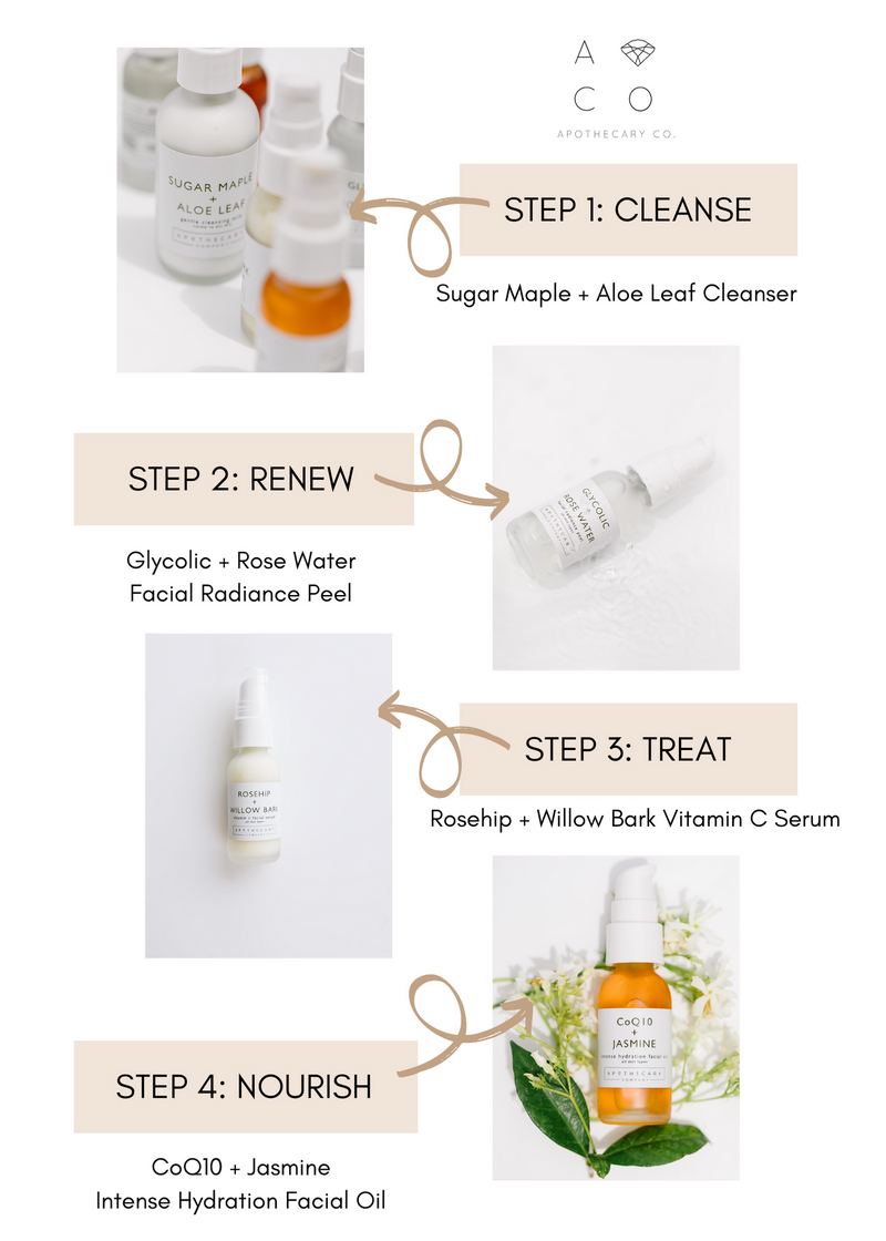 Normal + Combination Essential Skincare Set - Apothecary Co.