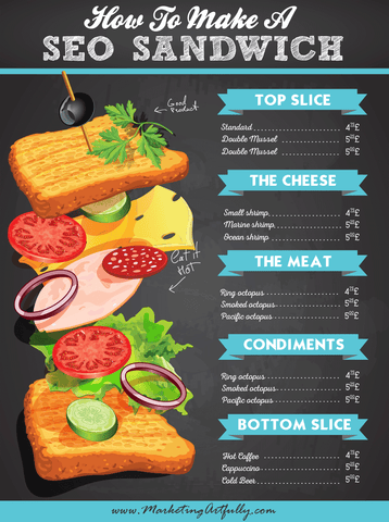 How To Make An SEO Sandwich | SEO Marketing Report