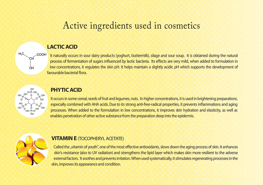 Lactic Acid and Phytic Acid and Vitamin E