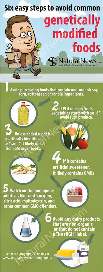 avoid-common-gmo-foods