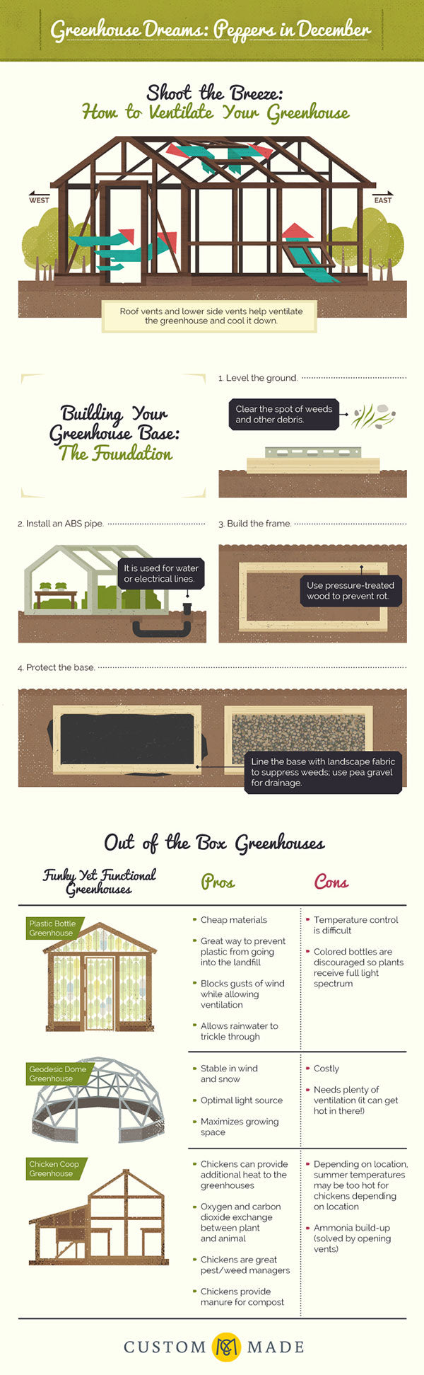 diy-greenhouse-types-pros-and-cons