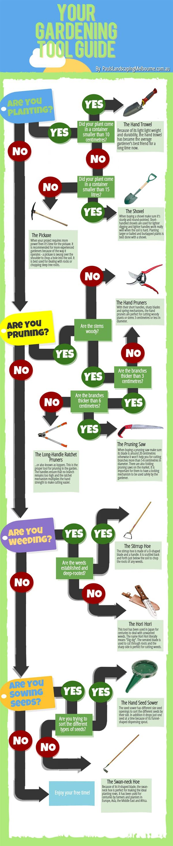 gardening tool guide for beginners