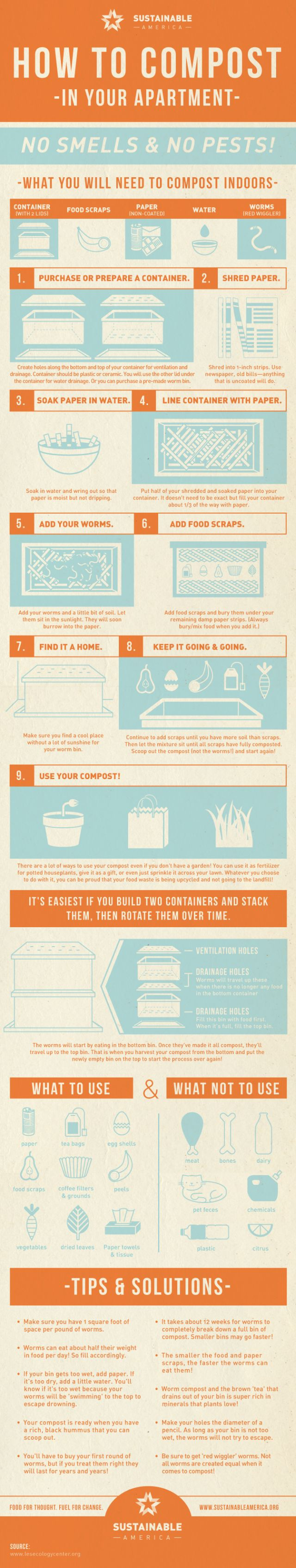 how to compost in an apartment