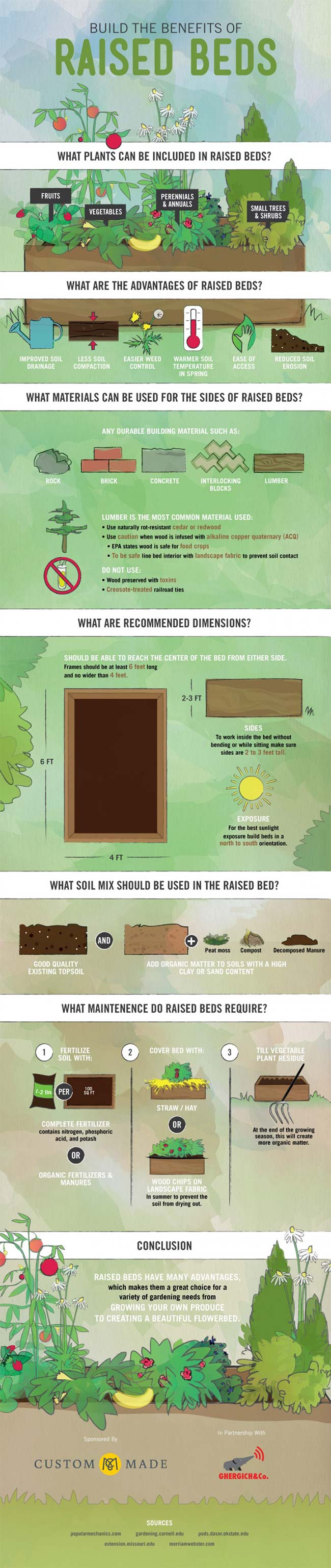 raised bed gardening benefits
