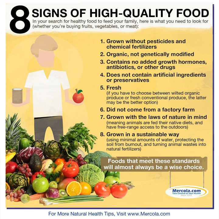 signs-of-high-quality-food