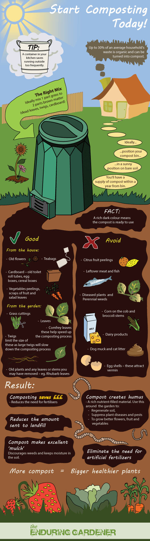 ultimate-guide-to-composting