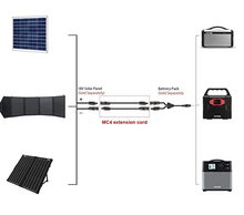 Load image into Gallery viewer, ACOPOWER 20FT Solar Extension Cable with MC4 Female