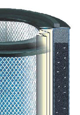 Austin Air Bedroom Machine HEPA Air Purifier