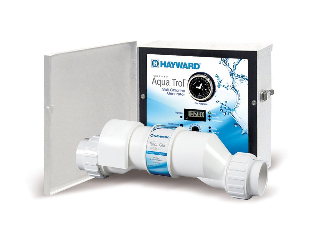 Chlorinator- Aqua Trol RJ For AG Pools