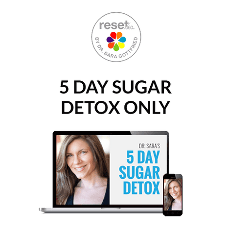 5 Day Sugar Detox Program Digital Solutions Gottfried Institute
