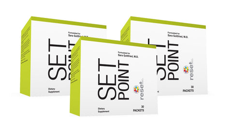 Set Point - Bundle 3 Supplements Reset360 Set Point