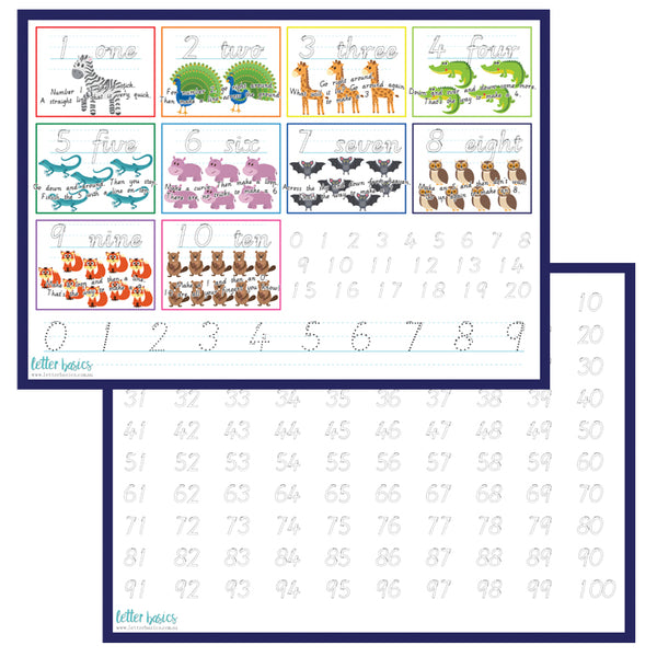 HW02. Numbers Math Reference Guide - Plastic Print