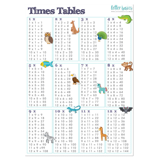 PD07. Math Times Table Poster - Digital Download