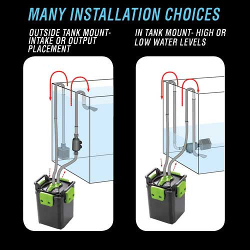 EXT Canister Filter Installation
