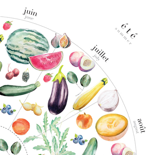 Infographic How-to : Seasonal Fruits & Vegetables Art Print