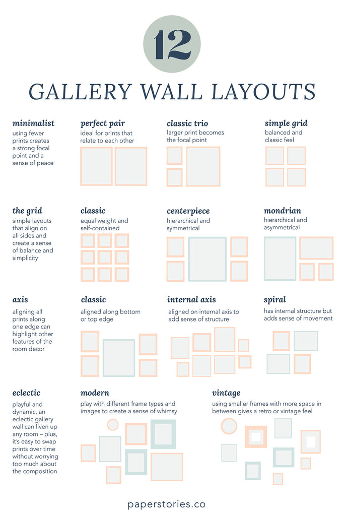 12 Gallery Layouts for Dream Gallery Wall Infographic