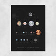 Moons of the Solar System Art Print