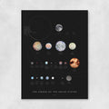 The Planets and Moons of the Solar System Art Print Set