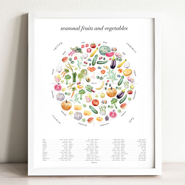 Seasonal Fruits & Vegetables Art Print