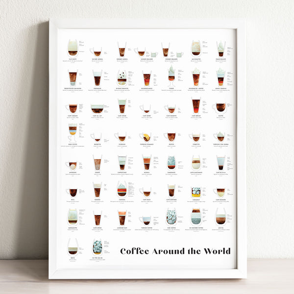 Coffee Around the World Art Print