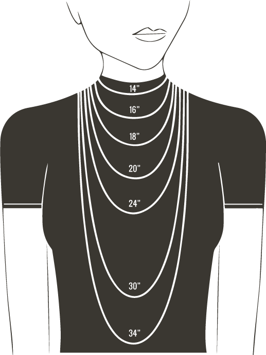 LanaBetty - Necklace Sizing Chart
