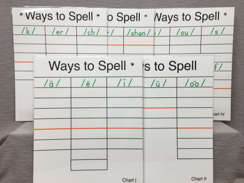 Multiple Spelling Charts (MSC)