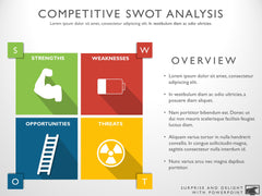 Over And Above The Feature Centric View Of Product Managers, Sales And  Corporate Leadership Rely On Competitive Analysis To Understand The  Strengths And ...  Competitive Analysis Templates