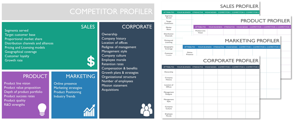 ... Presentation Templates Specifically Designed To Support Structuring  Your Data For A Highly Presentable And Easily Messaged Competitive Analysis.  Competitive Analysis Format