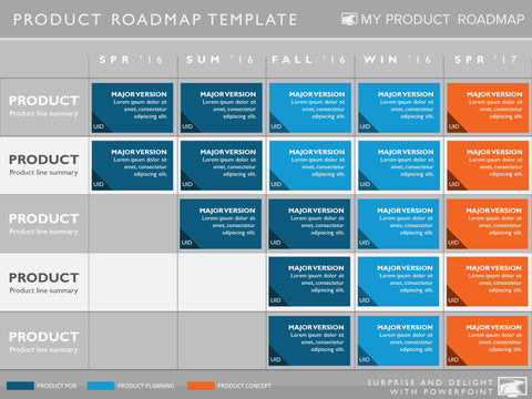 multi phase product roadmap template