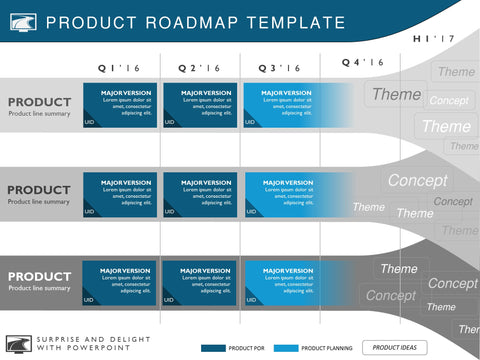 3 stream product strategy roadmap template