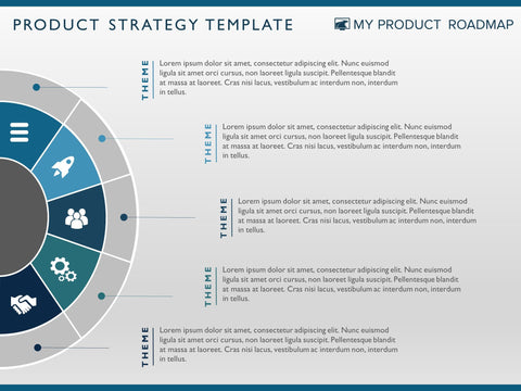 product strategy circular template