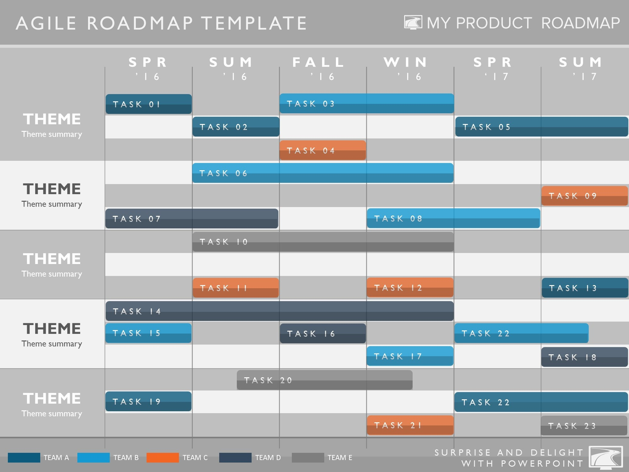 Agile Roadmap Templates For Powerpoint