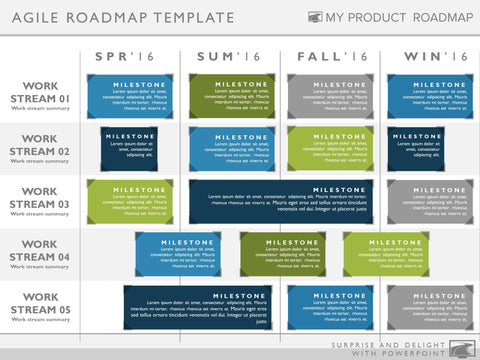 product strategy development cycle planning timeline templates stages software management tools ppt manager marketing roadmap template agile release