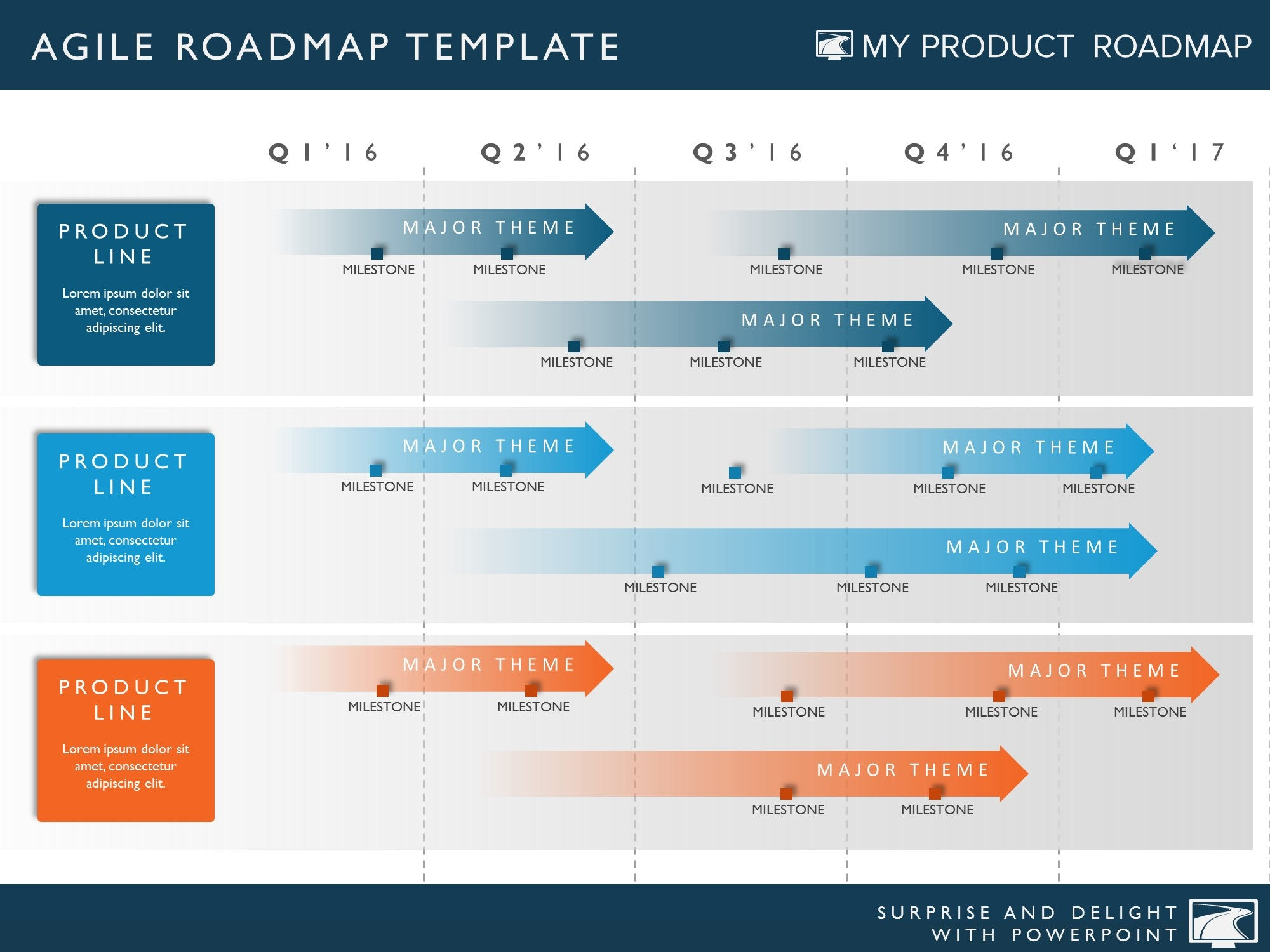 five phase agile software planning timeline roadmap presentation, Modern powerpoint