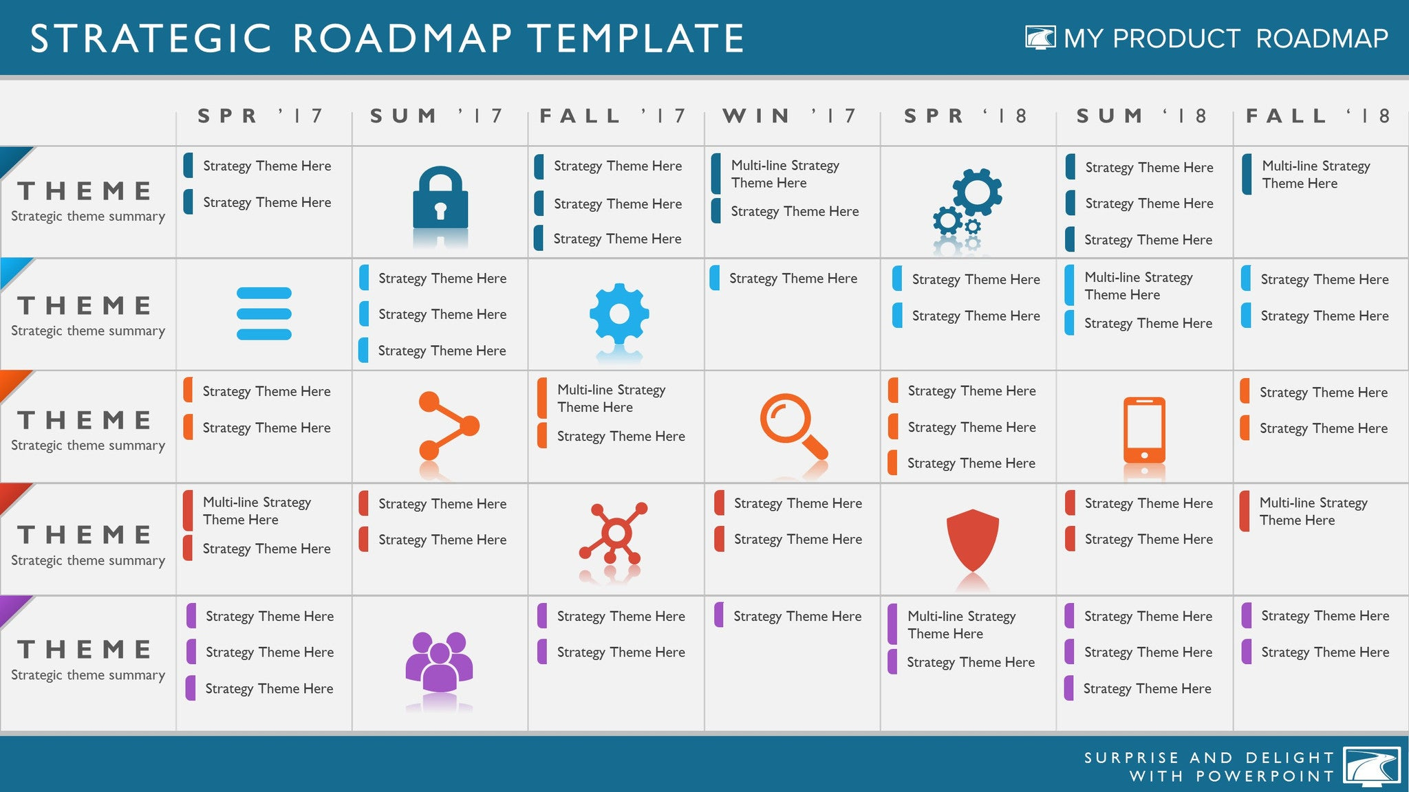 Seven Phase Agile Software Strategy Timeline Roadmapping - Timeline roadmap template