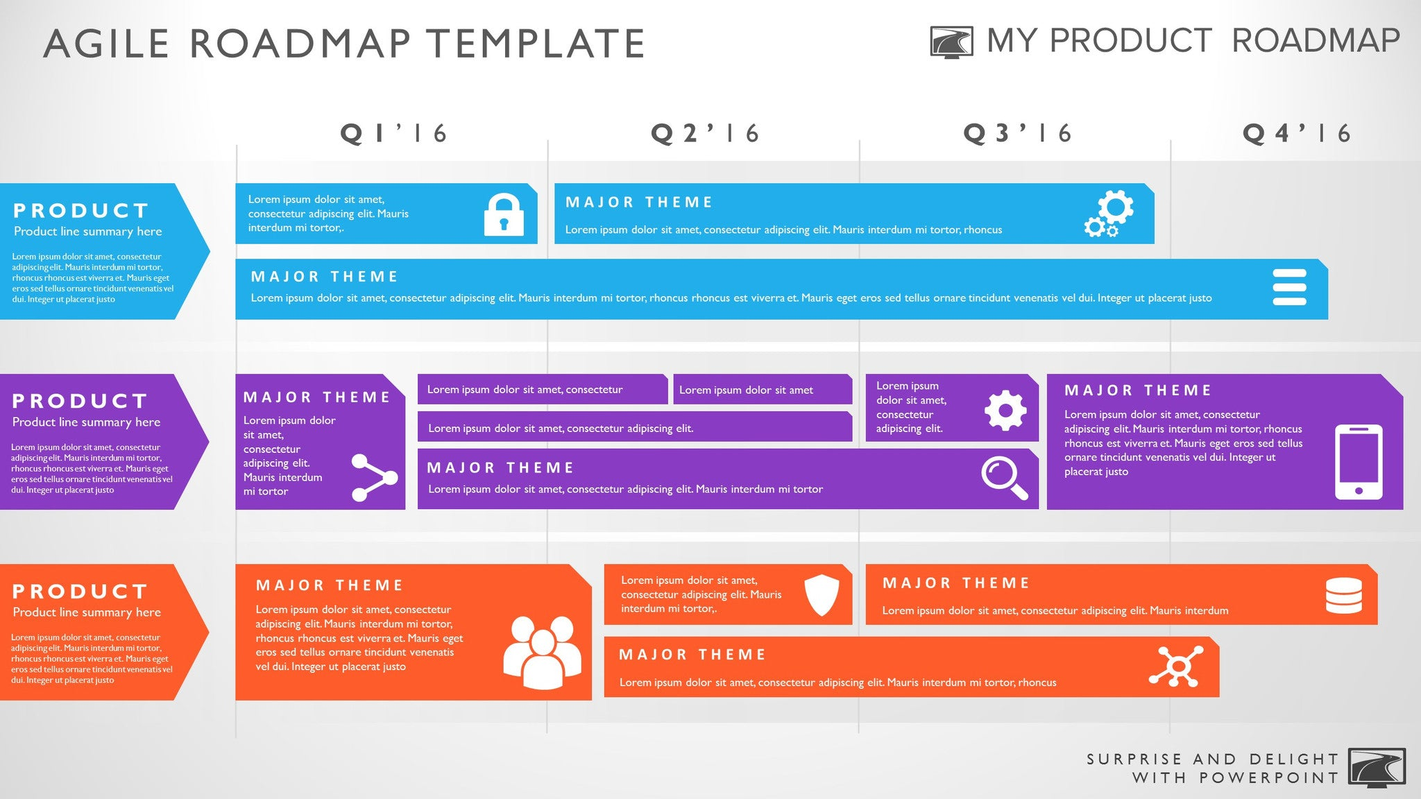 Professional PowerPoint Templates From My Product Roadmap - Lean roadmap template