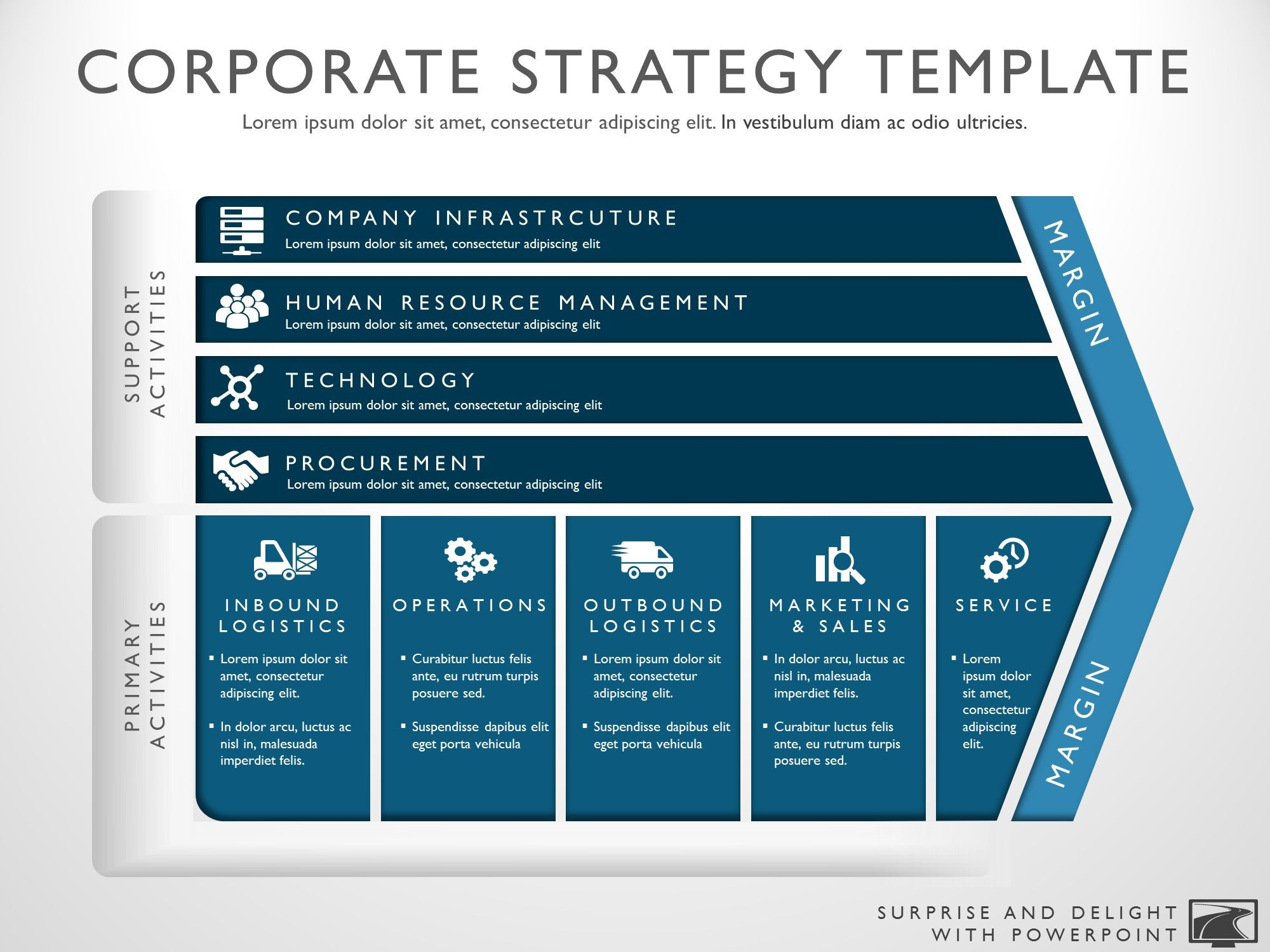 Business Strategy Template - Strategy template